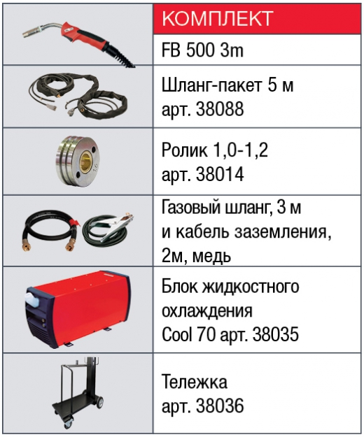 INMIG 500T DW SYN (арт. 31406) + DRIVE INMIG DW (31407) + Шланг пакет 5м  (31408) + горелка FB 500 3m (38032) + блок жидкостного охлаждения Cool 70 (31409) + тележка (31410)