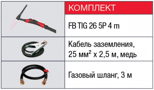 FUBAG INTIG 200 DC PULSE с горелкой FB TIG 26 5P 4m